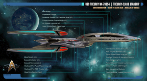 Theurgy-class Starship Schematics   Starboard View by Auctor-Lucan