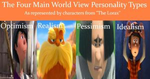 Lorax World view Personality Chart by ImHappy4ever