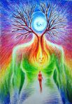 The way to the inner self drawing by CORinAZONe