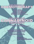 Chemo VS Cannabinoids by eternalrabbit