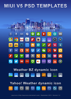 MIUI V5 Addons Pack - Templates by peyronnx