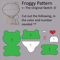 Froggy Pattern by Pandannabelle