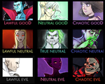 DoaS: Alignment Chart by DreamaDove93