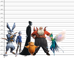 Rise of the Guardians Height Chart by supereilonwypevensie