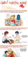 Just for fun - yaoi fangirl meme XD by akabeko
