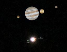 Jupiter and satelites by duleantovi