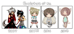 Evolution of Ne by WanNyan