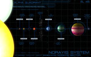Norayis System by SeekHim