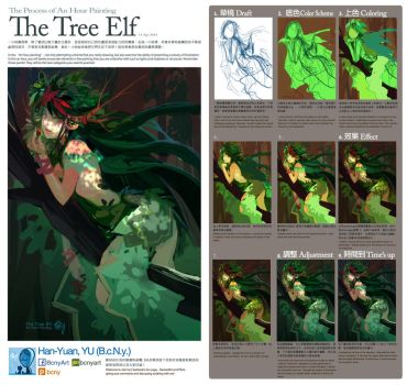 The process of The Tree Elf by bcnyArt
