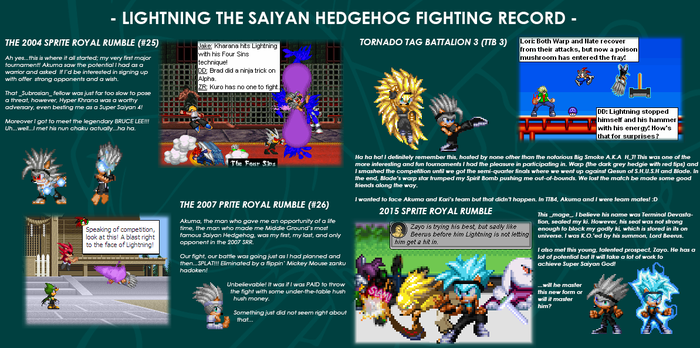 Lightning's Sprite Royal Rumble and TTB Entries by ShinLightning