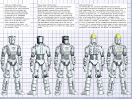 IOW Info Sheet: Cyberman Ranks by Librarian-bot