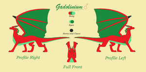 Gadolinium Reference Sheet 2015 by TheDragonInTheCenter