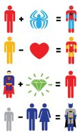 Superhero Mathematics by mattcantdraw