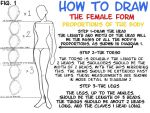 The Female Form - Part 1 by lubyelfears