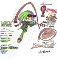 Whip the Echidna inspirations by dragontamer272