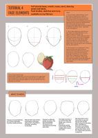 Face Elements Tutorial by Precia-T