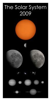 The Solar System 2009 by Chrissyo