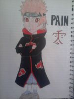 Pain by nick511