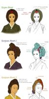 Married Women's hair style (1) by Glimja
