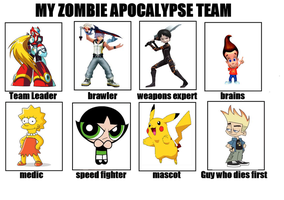 2nd Zombie Apocalypse Team by thekirbykrisis