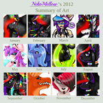NekoMellow's 2012 Summary Of Art! by NekoMellow