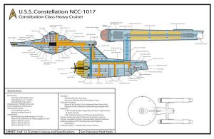 Constellation Cross-Section by chimera335