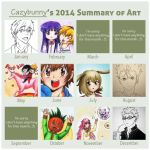 Art Summary MEME: 2014 by CazyBunny