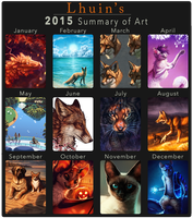 2015 Summary by Lhuin