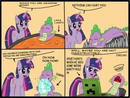 Spike is Indestructible... by CIRILIKO