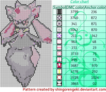 Diancie - Free Cross Stitch Pattern by shingorengeki