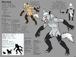 Werena reference sheet by RacieB