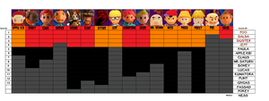 Megavivor 4 Progress Chart by bad-asp