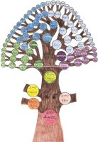 Family Tree Colouring by peppy-heppy