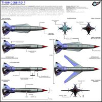 Thunderbird 1 - Specs by Librarian-bot