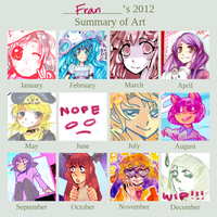 2012 art summary why by froolooloo