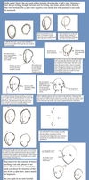 Tutorial-Turned View of Face by TheCuttlefishCaptain
