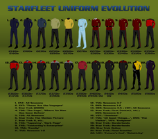 Starfleet Uniform Evolution by jonizaak