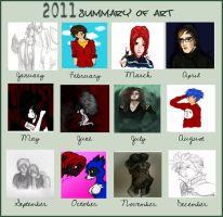 Summary of Art: 2011 by justjuli11