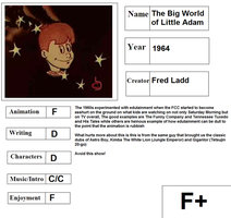 Cartoon Report Card: The Big World of Little Adam by CyberFox