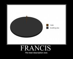 Francis in a nutshell. by Onikage108