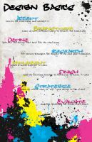 Design Process Poster by piratewench831