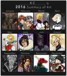 XI's 2016 Summary Of Art by X-I-L2048