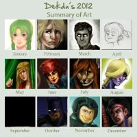 2012 Art Summary Meme by EmalieTison
