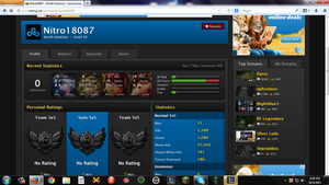 My stats will never be this good again... x3 by dude1808