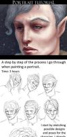 Portrait Tutorial by TobyFoxArt