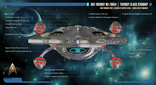 Theurgy-class Starship Schematics | Forward View by Auctor-Lucan