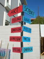 Art Science Signpost Closeup by WibbitGuy