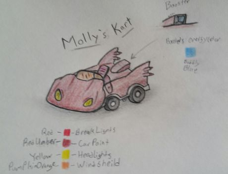 Molly's Kart [DeviantRacing] by KanusTheTrainer