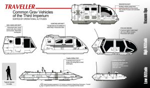 Traveller Air Rafts by Rob-Caswell