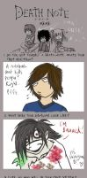 Death Note Meme by captain-farand